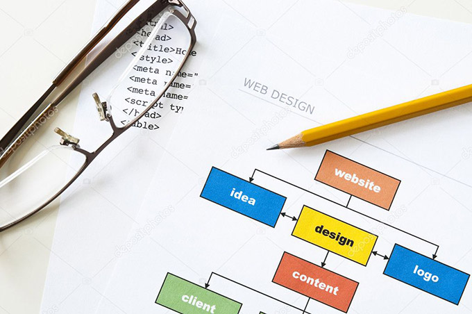 web site planning